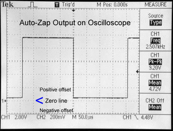 Auto-Zap output on oscilloscope, showing positive offset. Dr. Clark  continues ...